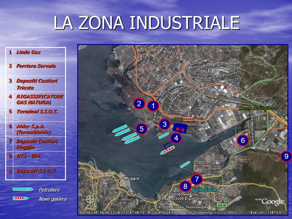LA ZONA INDUSTRIALE 1 Linde Gas 2 Ferriera Servola 3 Depositi Costieri Trieste 4 RIGASSIFICATORE GAS NATURAL 5 Terminal S.I.O.T.