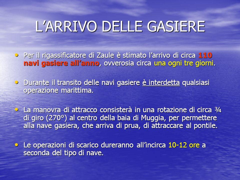 LARRIVO DELLE GASIERE Per il rigassificatore di Zaule è stimato larrivo di circa 110 navi gasiere allanno, ovverosia circa una ogni tre giorni.