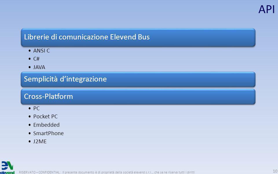API RISERVATO – CONFIDENTIAL : Il presente documento è di proprietà della società elevend s.r.l.., che se ne riserva tutti i diritti 10 Librerie di comunicazione Elevend Bus ANSI C C# JAVA Semplicità dintegrazioneCross-Platform PC Pocket PC Embedded SmartPhone J2ME