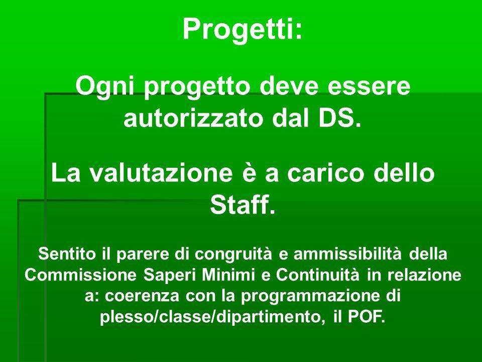 Progetti: Ogni progetto deve essere autorizzato dal DS.