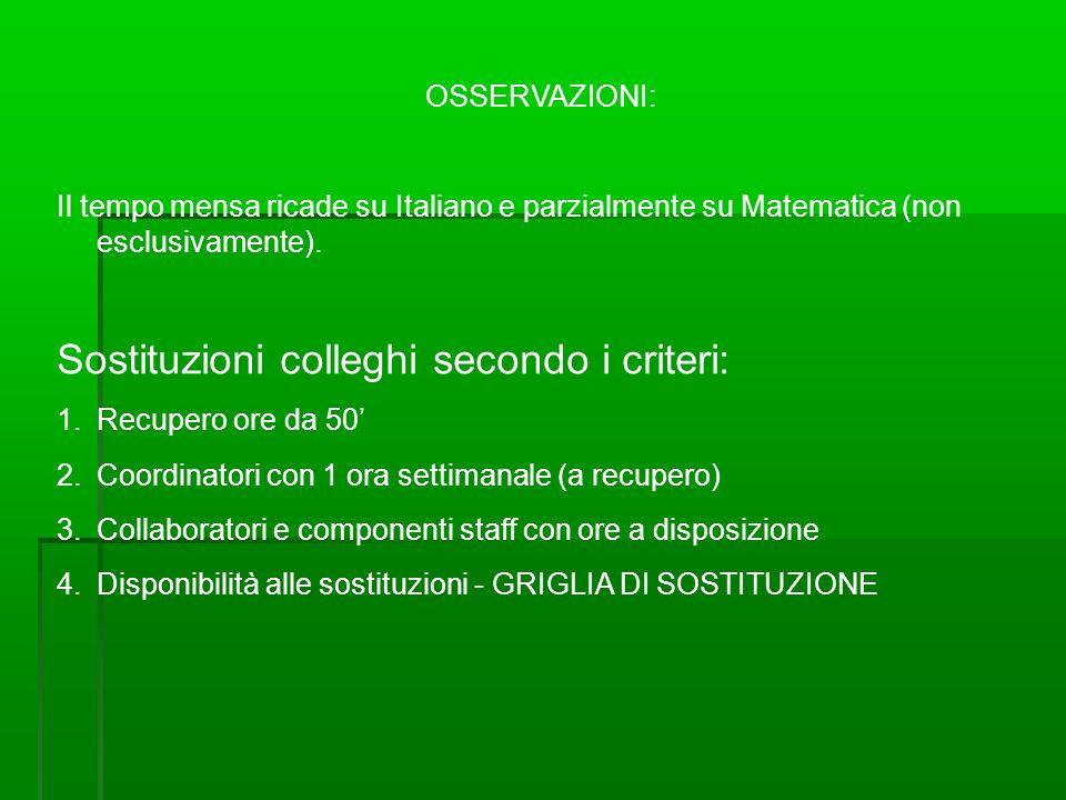 OSSERVAZIONI: Il tempo mensa ricade su Italiano e parzialmente su Matematica (non esclusivamente).