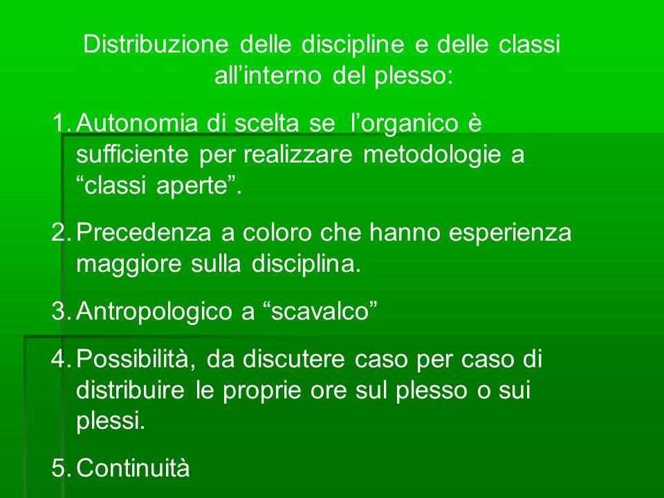 Distribuzione delle discipline e delle classi allinterno del plesso: 1.Autonomia di scelta se lorganico è sufficiente per realizzare metodologie a classi aperte.