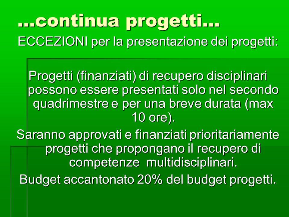 …continua progetti… ECCEZIONI per la presentazione dei progetti: Progetti (finanziati) di recupero disciplinari possono essere presentati solo nel secondo quadrimestre e per una breve durata (max 10 ore).