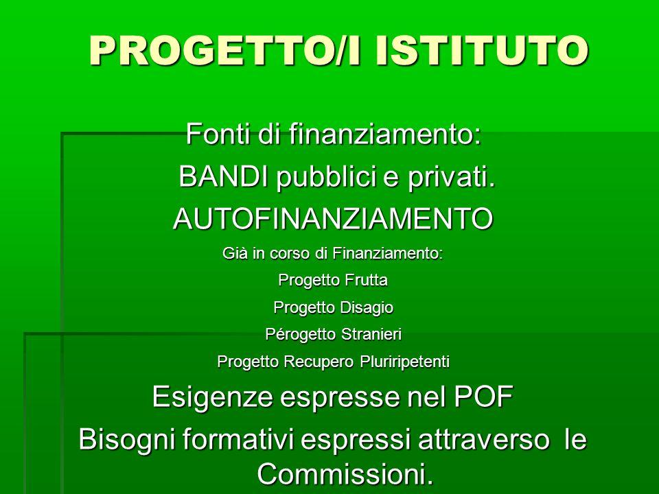 PROGETTO/I ISTITUTO Fonti di finanziamento: BANDI pubblici e privati.