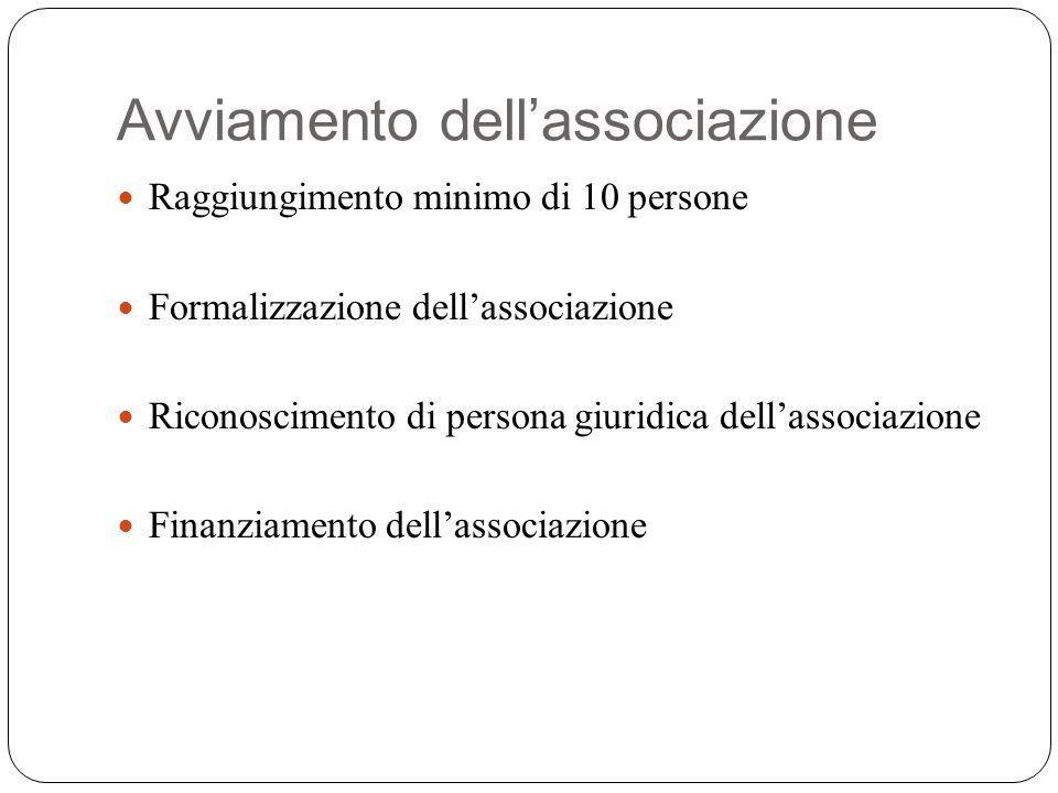 Avviamento dellassociazione Raggiungimento minimo di 10 persone Formalizzazione dellassociazione Riconoscimento di persona giuridica dellassociazione Finanziamento dellassociazione