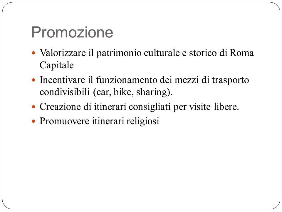 Promozione Valorizzare il patrimonio culturale e storico di Roma Capitale Incentivare il funzionamento dei mezzi di trasporto condivisibili (car, bike, sharing).