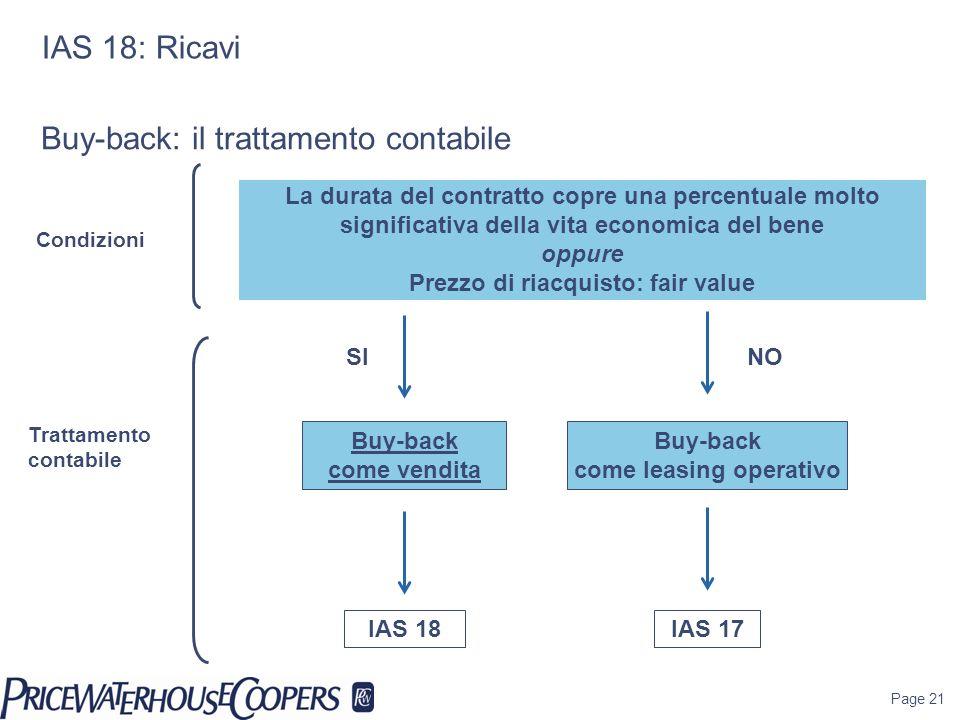 Page 21 IAS 18: Ricavi Buy-back come vendita La durata del contratto copre una percentuale molto significativa della vita economica del bene oppure Pr