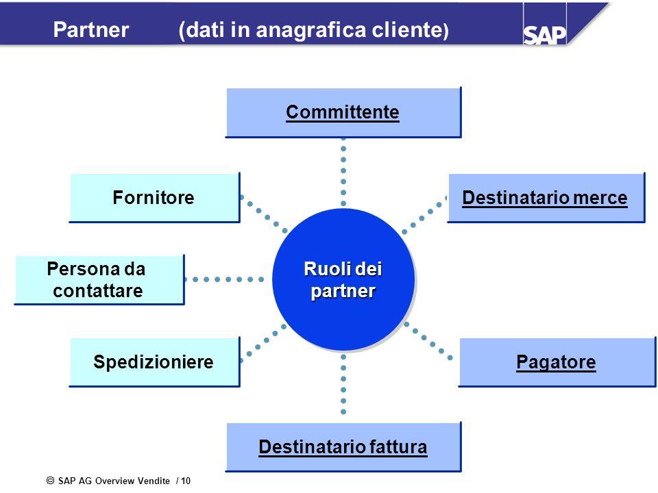 SAP AG Overview Vendite / 10 Partner (dati in anagrafica cliente ) Committente Fornitore Persona da contattare Spedizioniere Destinatario fattura Paga