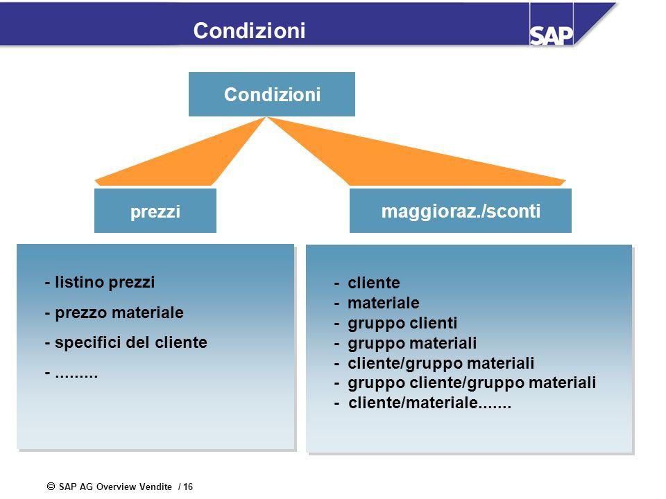 SAP AG Overview Vendite / 16 Condizioni - listino prezzi - prezzo materiale - specifici del cliente -......... - listino prezzi - prezzo materiale - s