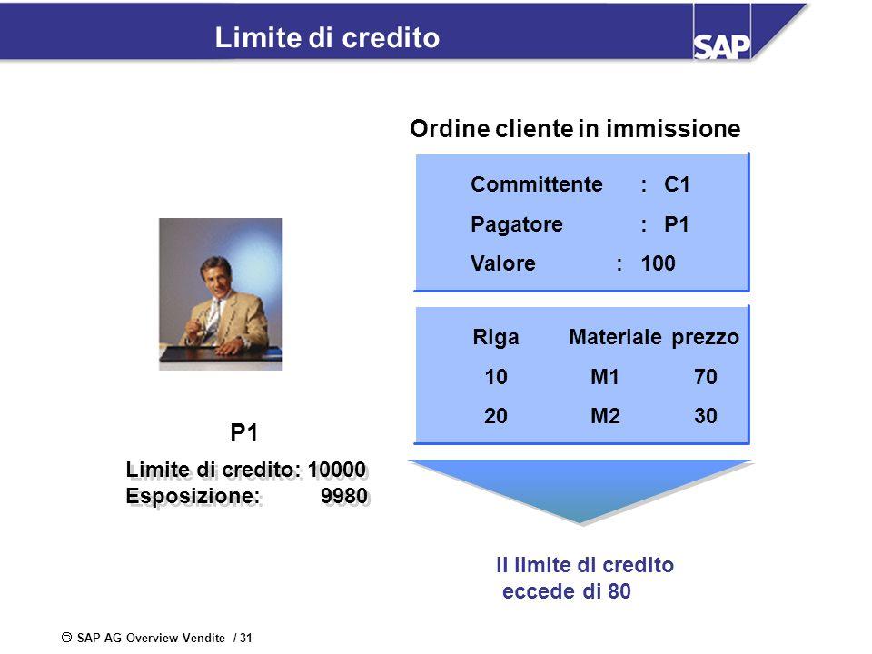SAP AG Overview Vendite / 31 Limite di credito Committente:C1 Pagatore:P1 Valore :100 RigaMaterialeprezzo 10M170 20M230 Il limite di credito eccede di