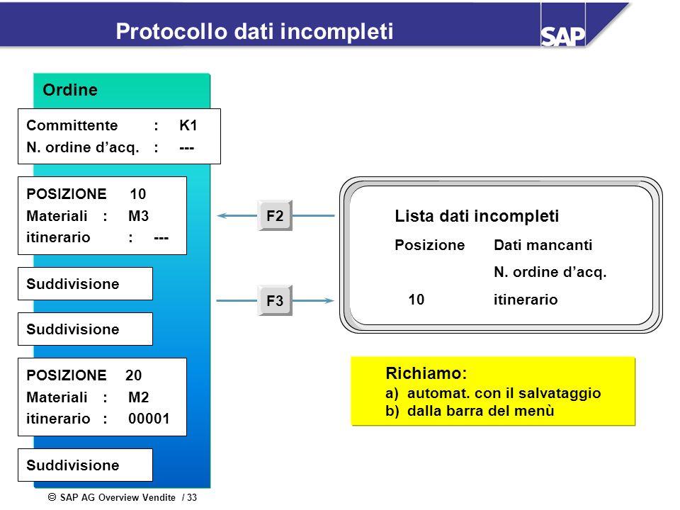 SAP AG Overview Vendite / 33 Ordine Protocollo dati incompleti Committente:K1 N. ordine dacq.:--- POSIZIONE 10 Materiali:M3 itinerario:--- Suddivision