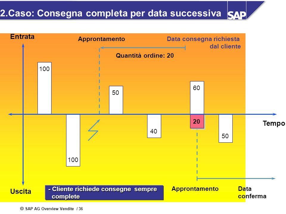 SAP AG Overview Vendite / 36 2.Caso: Consegna completa per data successiva Entrata Uscita Tempo 100 60 50 40 100 50 Quantità ordine: 20 ApprontamentoD