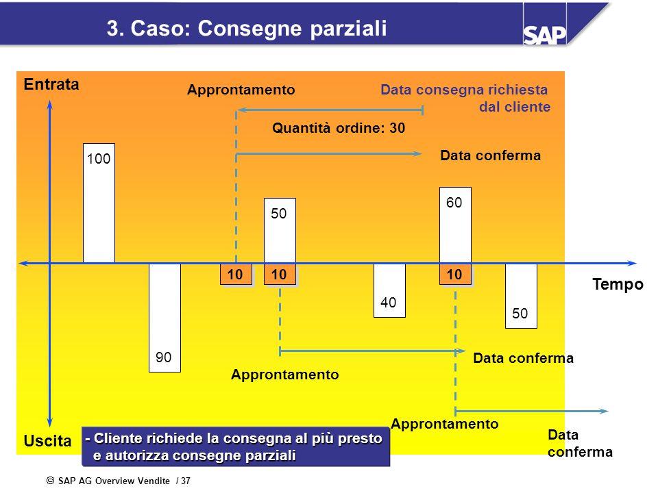 SAP AG Overview Vendite / 37 3. Caso: Consegne parziali Entrata Uscita Tempo 100 60 50 40 90 50 Quantità ordine: 30 ApprontamentoData consegna richies