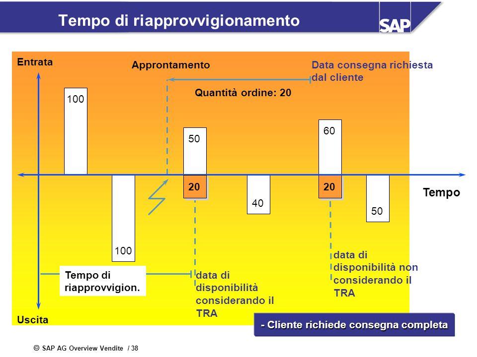 SAP AG Overview Vendite / 38 Tempo di riapprovvigionamento Entrata Uscita Tempo 100 60 50 40 100 50 Quantità ordine: 20 ApprontamentoData consegna ric