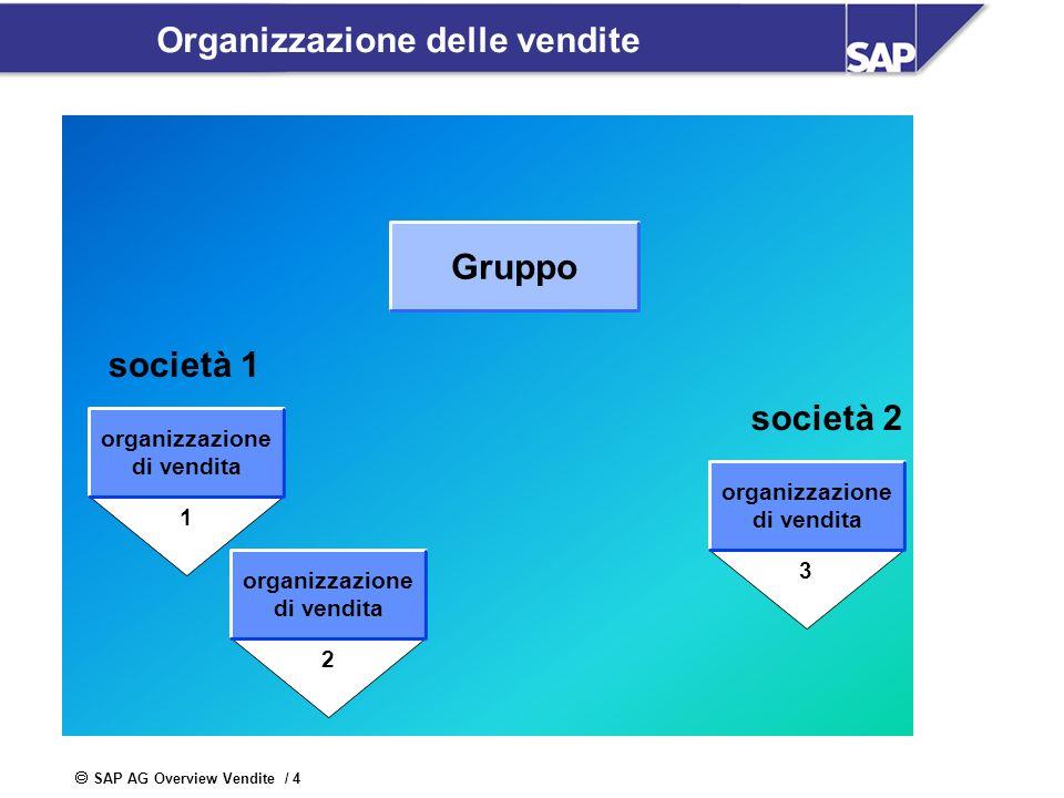 SAP AG Overview Vendite / 4 Organizzazione delle vendite Gruppo 1 organizzazione di vendita 3 organizzazione di vendita società 2 2 organizzazione di