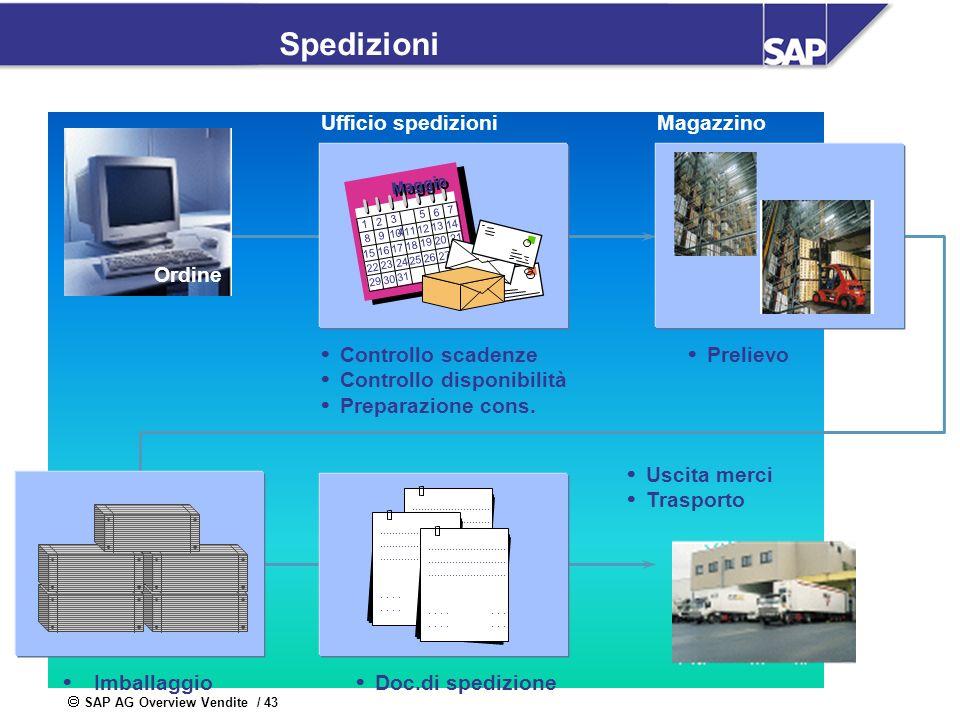 SAP AG Overview Vendite / 43 Spedizioni 1 2 3 4 5 6 7 8 9 10 11 12 13 14 15 16 17 18 19 20 21 22 23 24 25 26 27 28 29 30 31 Maggio....................