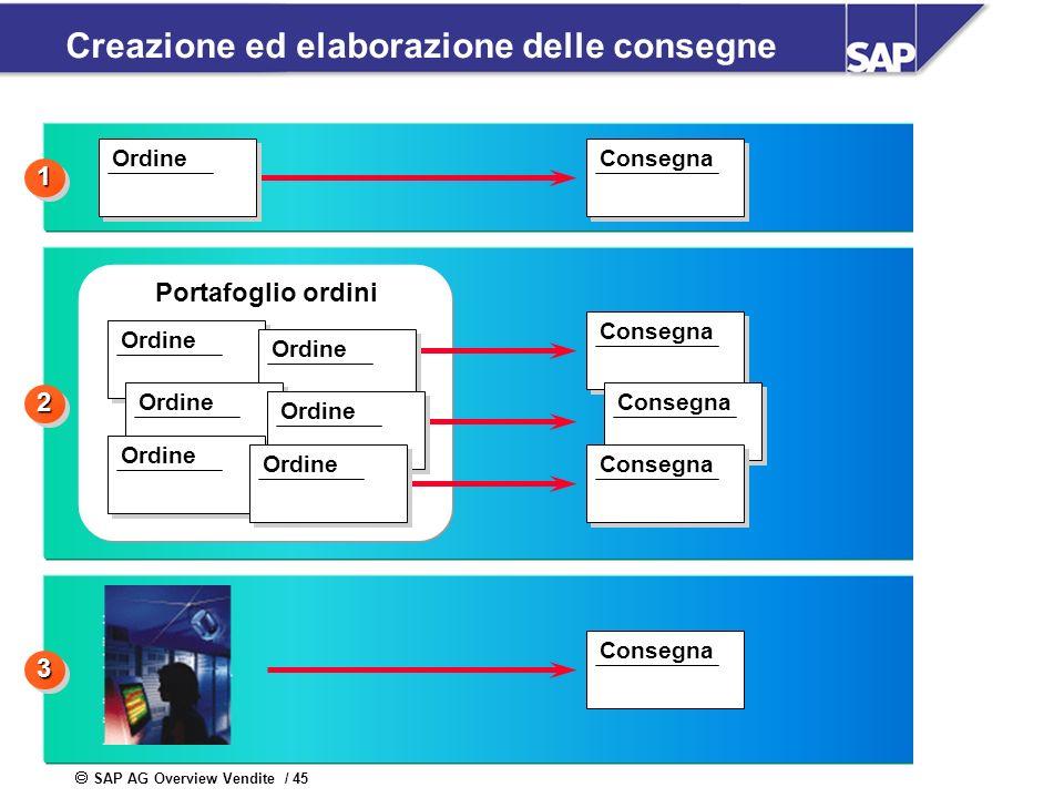 SAP AG Overview Vendite / 45 Portafoglio ordini Creazione ed elaborazione delle consegne Consegna 22 11 33 Ordine
