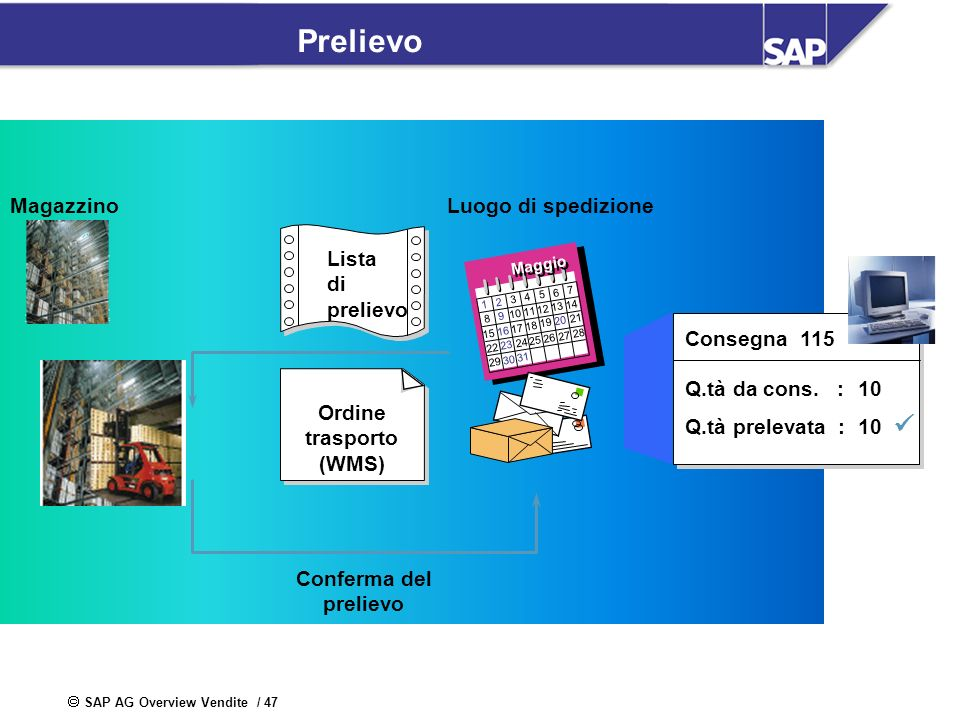 SAP AG Overview Vendite / 47 Prelievo Consegna 115 Q.tà da cons. :10 Q.tà prelevata :10 Consegna 115 Q.tà da cons. :10 Q.tà prelevata :10 Ordine trasp