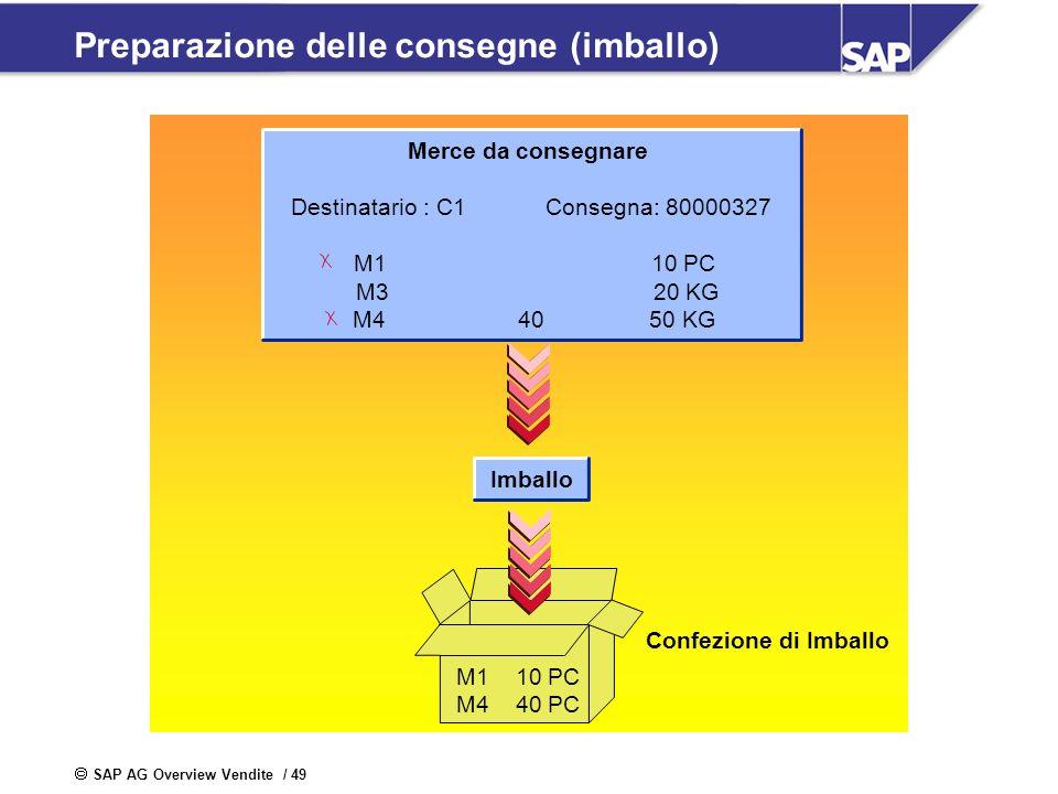 SAP AG Overview Vendite / 49 Preparazione delle consegne (imballo) M1 10 PC M4 40 PC Imballo Merce da consegnare Destinatario : C1 Consegna: 80000327