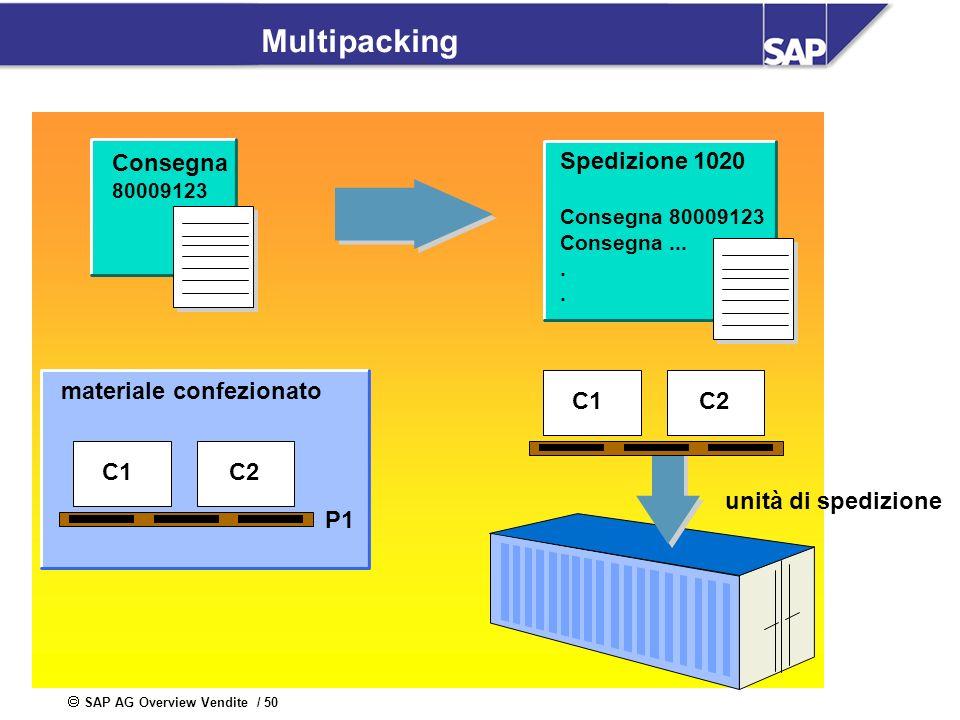 SAP AG Overview Vendite / 50 Multipacking Consegna 80009123 C1C2 P1 materiale confezionato Spedizione 1020 Consegna 80009123 Consegna.... C1C2 unità d