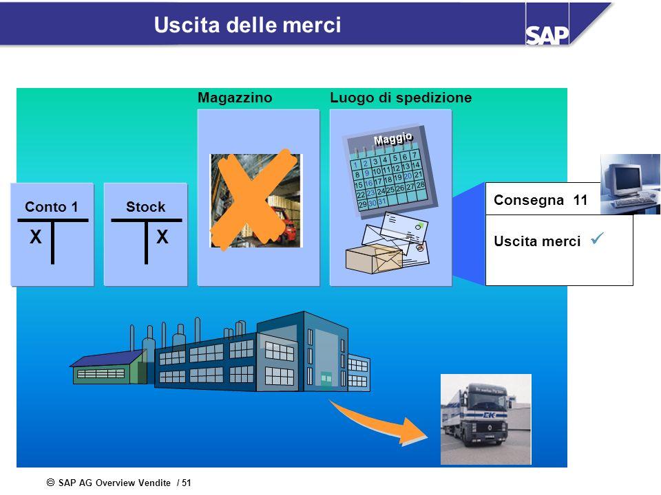 SAP AG Overview Vendite / 51 Uscita delle merci Consegna 11 Uscita merci Stock 1 2 3 4 5 6 7 8 9 10 11 12 13 14 15 16 17 18 19 20 21 22 23 24 25 26 27