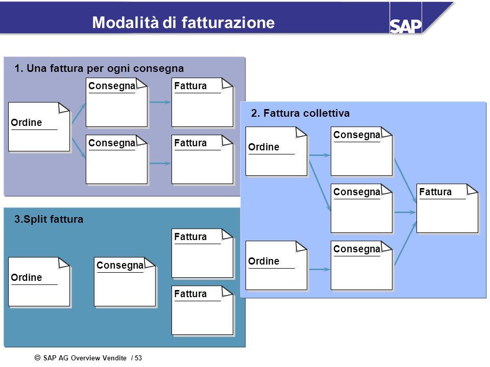 SAP AG Overview Vendite / 53 Modalità di fatturazione 1. Una fattura per ogni consegna 3.Split fattura 2. Fattura collettiva Fattura Consegna Ordine C