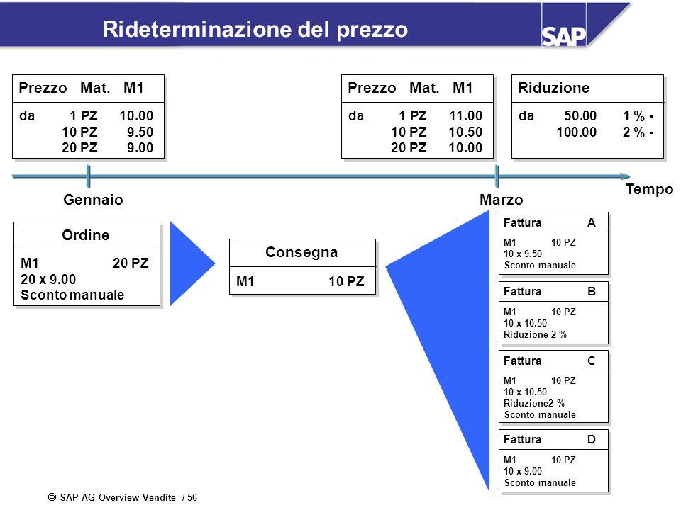 SAP AG Overview Vendite / 56 Rideterminazione del prezzo Fattura A M110 PZ 10 x 9.50 Sconto manuale Fattura B M110 PZ 10 x 10.50 Riduzione 2 % Fattura
