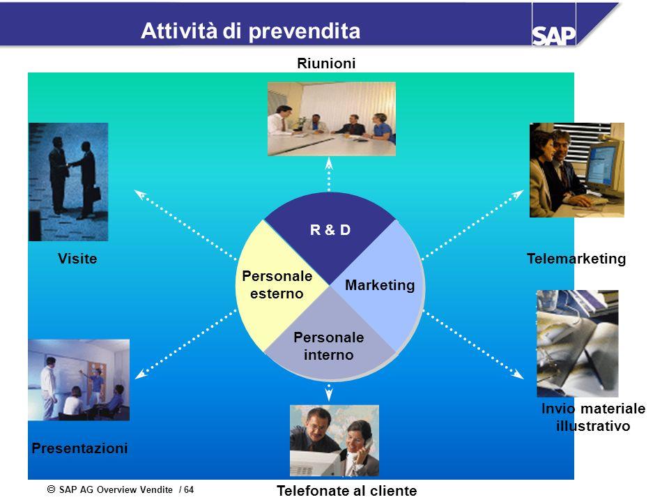 SAP AG Overview Vendite / 64 Attività di prevendita R & D Personale interno Marketing Personale esterno Riunioni Telefonate al cliente Presentazioni V