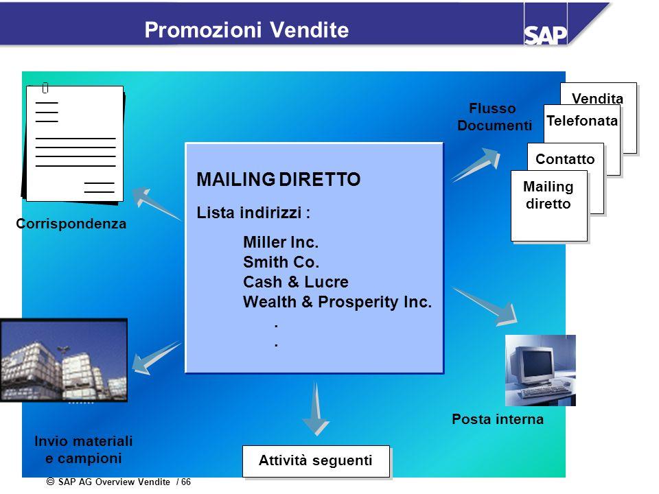 SAP AG Overview Vendite / 66 Promozioni Vendite Invio materiali e campioni Attività seguenti MAILING DIRETTO Lista indirizzi : Miller Inc. Smith Co. C