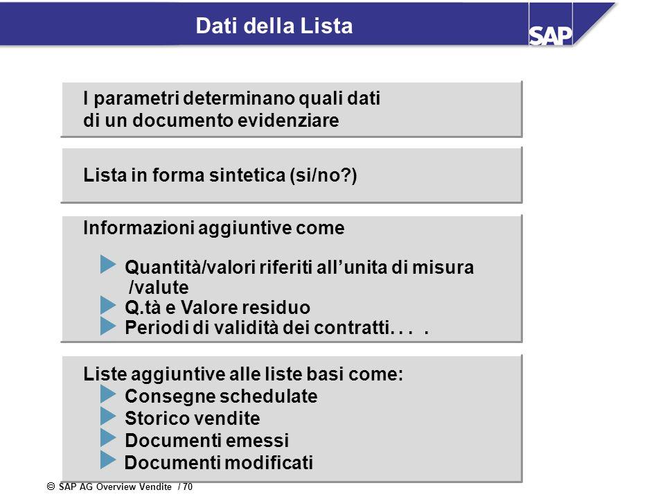 SAP AG Overview Vendite / 70 Dati della Lista I parametri determinano quali dati di un documento evidenziare Lista in forma sintetica (si/no?) Informa