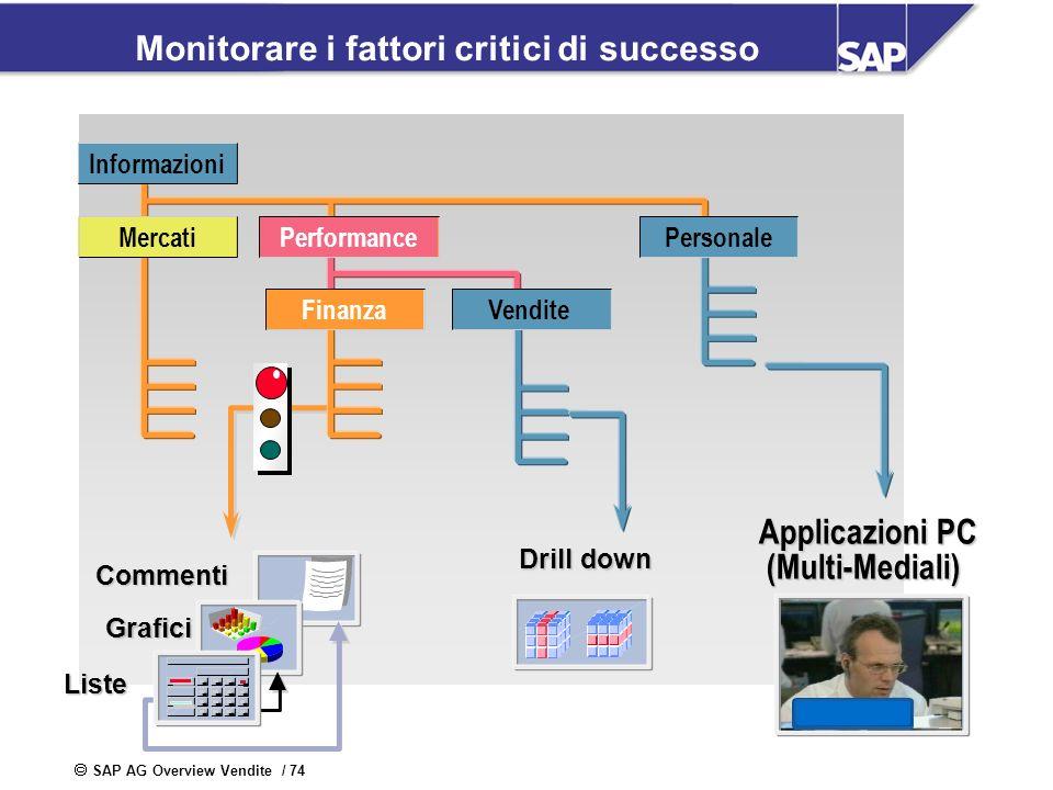 SAP AG Overview Vendite / 74 Monitorare i fattori critici di successo Liste Grafici Commenti Applicazioni PC (Multi-Mediali) Mercati Informazioni Perf