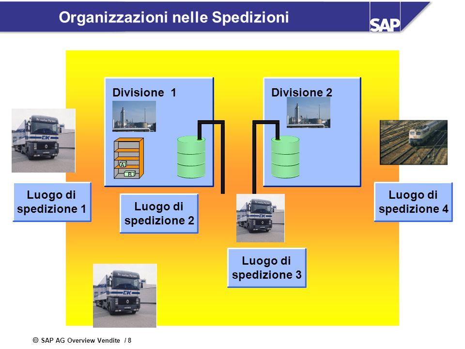 SAP AG Overview Vendite / 8 Organizzazioni nelle Spedizioni Divisione 1 A B Divisione 2 Luogo di spedizione 2 Luogo di spedizione 1 Luogo di spedizion