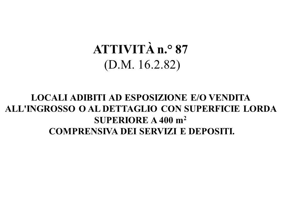 ATTIVITÀ n° 87 (D.M.