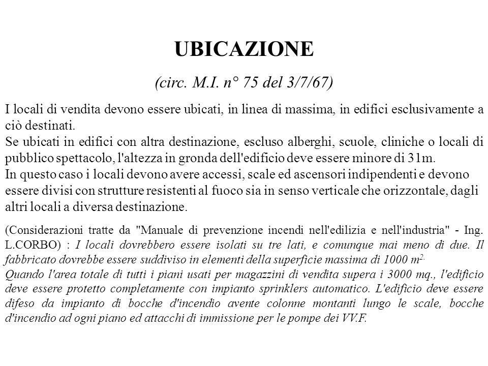 UBICAZIONE (circ. M.I. n° 75 del 3/7/67) I locali di vendita devono essere ubicati, in linea di massima, in edifici esclusivamente a ciò destinati. Se