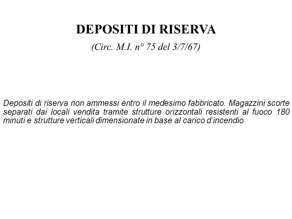 DEPOSITI DI RISERVA (Circ. M.I. n° 75 del 3/7/67) Depositi di riserva non ammessi entro il medesimo fabbricato. Magazzini scorte separati dai locali v