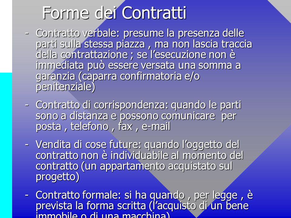 Forme dei Contratti -Contratto verbale: presume la presenza delle parti sulla stessa piazza, ma non lascia traccia della contrattazione ; se lesecuzio