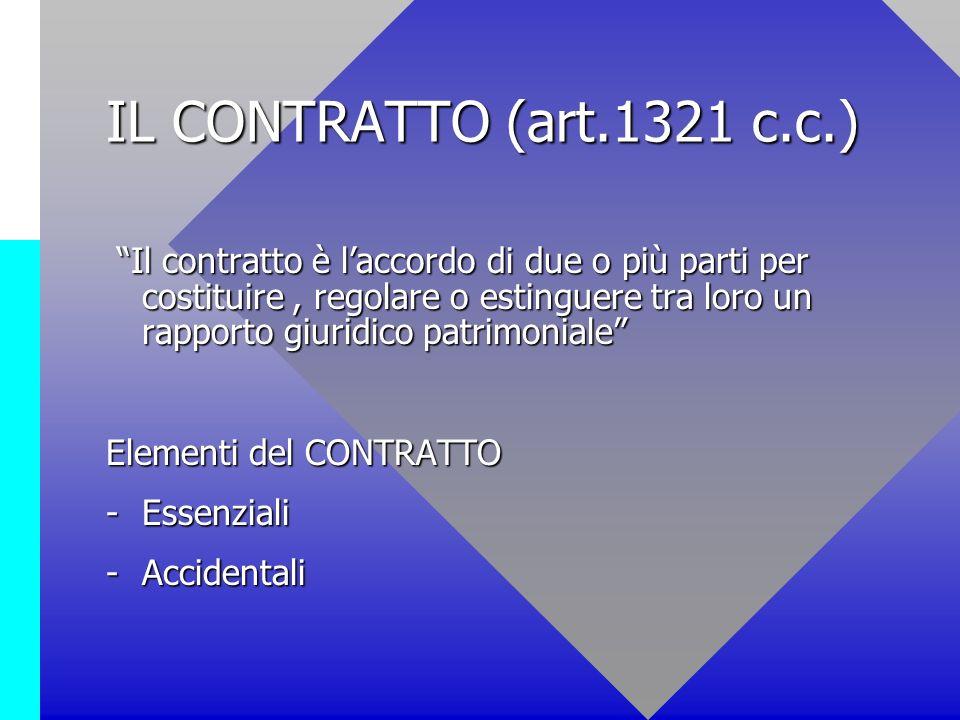 IL CONTRATTO (art.1321 c.c.) Il contratto è laccordo di due o più parti per costituire, regolare o estinguere tra loro un rapporto giuridico patrimoni