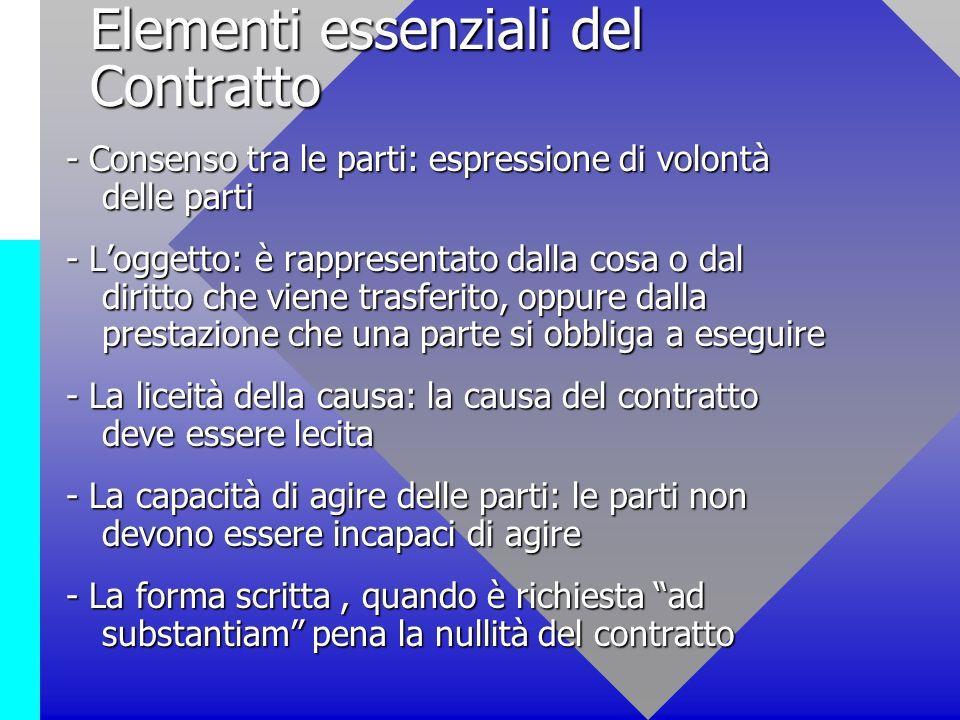 Elementi essenziali del Contratto - Consenso tra le parti: espressione di volontà delle parti - Loggetto: è rappresentato dalla cosa o dal diritto che