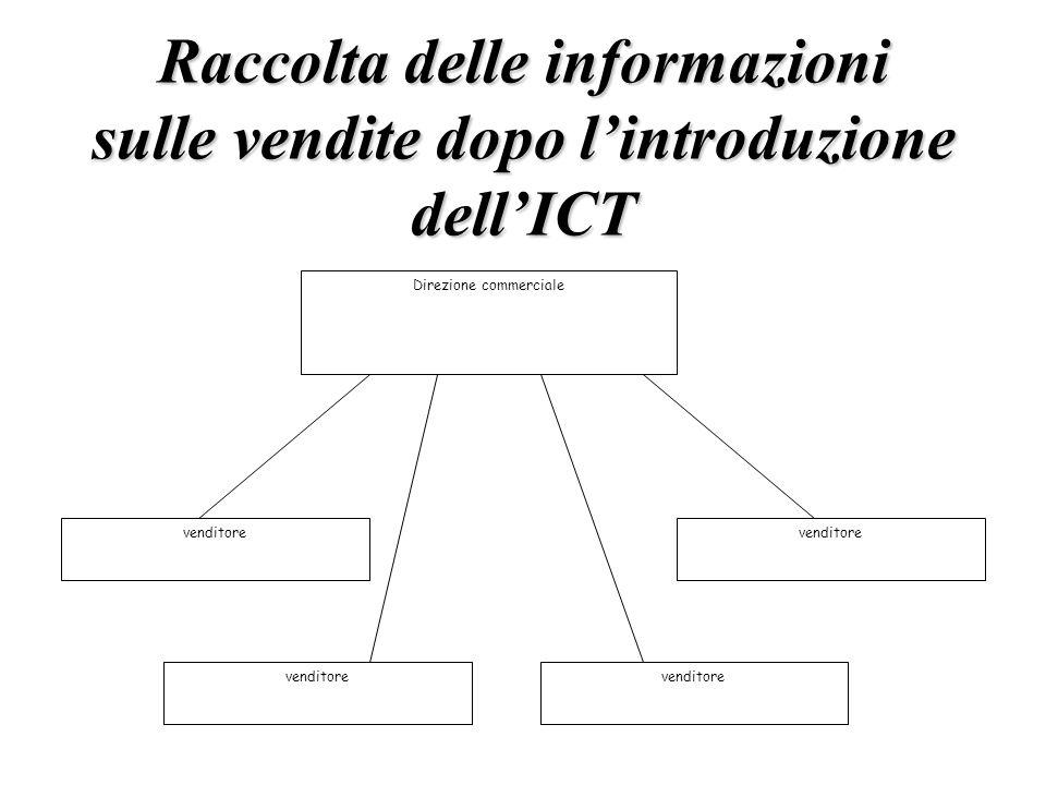 Raccolta delle informazioni sulle vendite dopo lintroduzione dellICT Direzione commerciale venditore