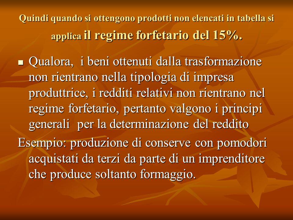 Quindi quando si ottengono prodotti non elencati in tabella si applica il regime forfetario del 15%. Qualora, i beni ottenuti dalla trasformazione non