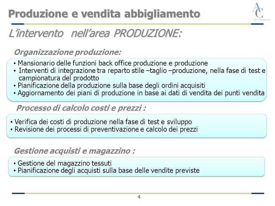 4 Mansionario delle funzioni back office produzione e produzione Interventi di integrazione tra reparto stile –taglio –produzione, nella fase di test