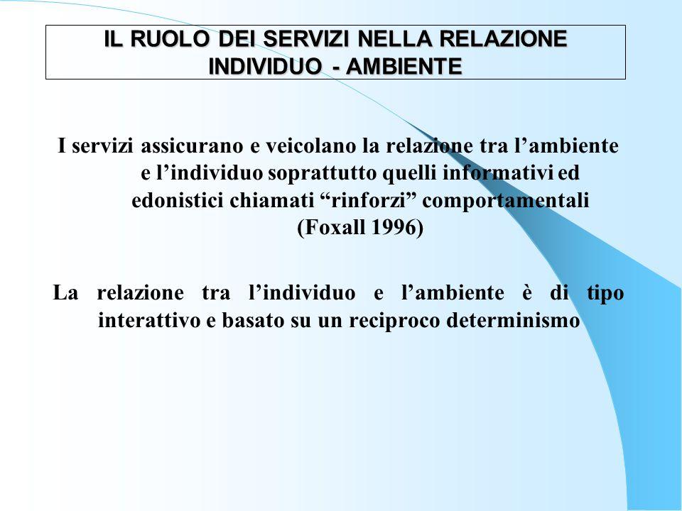 I servizi assicurano e veicolano la relazione tra lambiente e lindividuo soprattutto quelli informativi ed edonistici chiamati rinforzi comportamentali (Foxall 1996) La relazione tra lindividuo e lambiente è di tipo interattivo e basato su un reciproco determinismo IL RUOLO DEI SERVIZI NELLA RELAZIONE INDIVIDUO - AMBIENTE