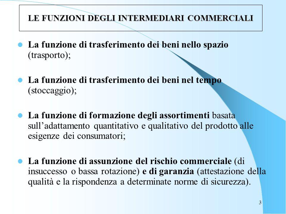 4 LE FUNZIONI DEGLI INTERMEDIARI COMMERCIALI La funzione economico-finanziaria che comprende sia il processo di formazione del prezzo sia il processo di finanziamento; La funzione di comunicazione che si articola nellattività di informazione e di promozione delle vendite per orientare il consumatore nella scelta; La funzione di assistenza ai consumatori che si concretizza nelle iniziative orientate ad accrescere il livello di soddisfazione dellattività di acquisto dei consumatori (es.