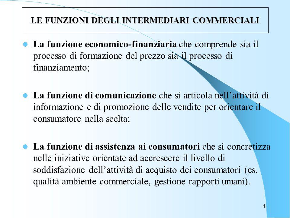 4 LE FUNZIONI DEGLI INTERMEDIARI COMMERCIALI La funzione economico-finanziaria che comprende sia il processo di formazione del prezzo sia il processo