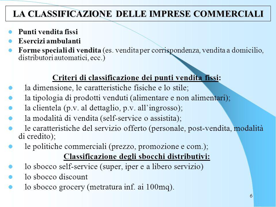 6 LA CLASSIFICAZIONE DELLE IMPRESE COMMERCIALI Punti vendita fissi Esercizi ambulanti Forme speciali di vendita (es. vendita per corrispondenza, vendi