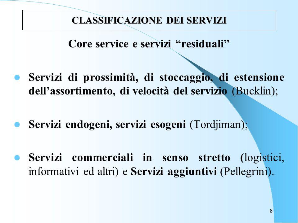 8 CLASSIFICAZIONE DEI SERVIZI Core service e servizi residuali Servizi di prossimità, di stoccaggio, di estensione dellassortimento, di velocità del servizio (Bucklin); Servizi endogeni, servizi esogeni (Tordjiman); Servizi commerciali in senso stretto (logistici, informativi ed altri) e Servizi aggiuntivi (Pellegrini).