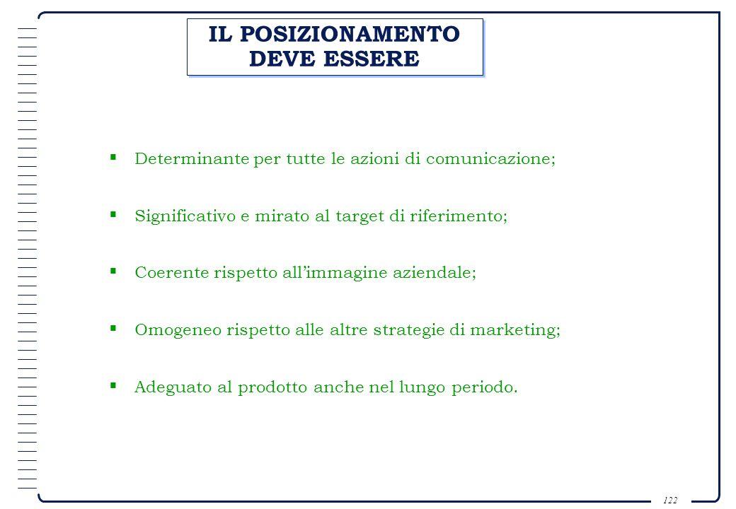 121 DEFINIZIONE DI POSIZIONAMENTO Per posizionamento si intende la creazione di unimmagine del prodotto nella mente dei consumatori a cui ci si rivolg