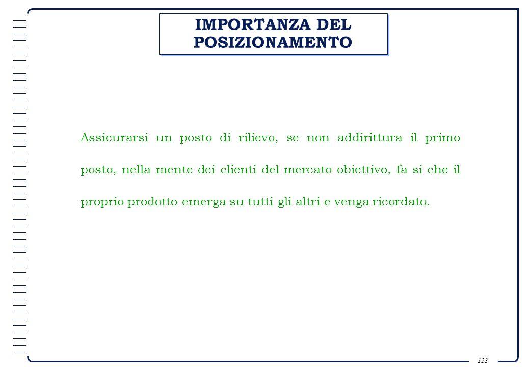 122 IL POSIZIONAMENTO DEVE ESSERE Determinante per tutte le azioni di comunicazione; Significativo e mirato al target di riferimento; Coerente rispett