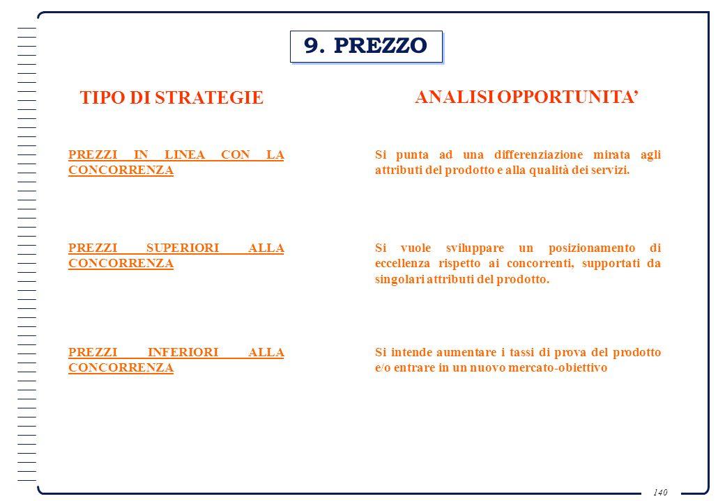 139 8.PACKAGING Strategia rivolta a fornire un valore aggiunto al cliente in termini qualitativi (conservazione, freschezza, protezione); Strategia ri