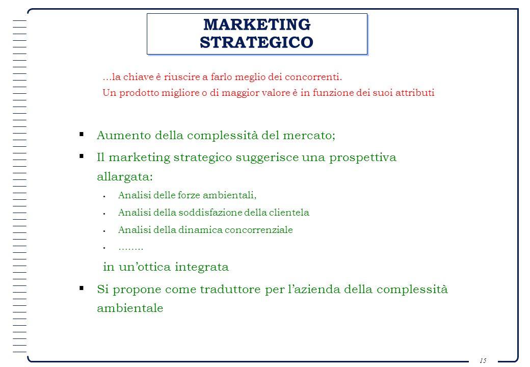14 MARKETING TRADIZIONALE LE 4 P PRICE PLACEPRODUCT PROMOTION Gestione del prodotto; Orientamento al mercato, come unico fattore competitivo; Utilizzo